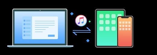 iOS Data Transfer