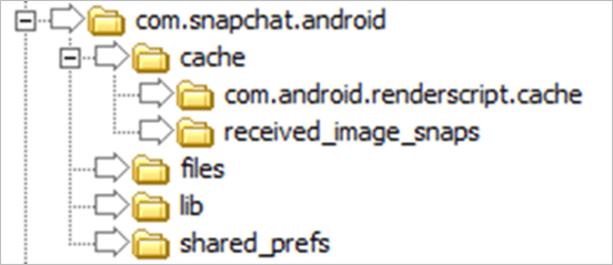 How to Recover Snapchat Photos & Videos on Android