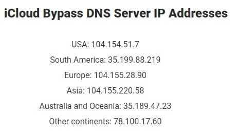 dns server ip